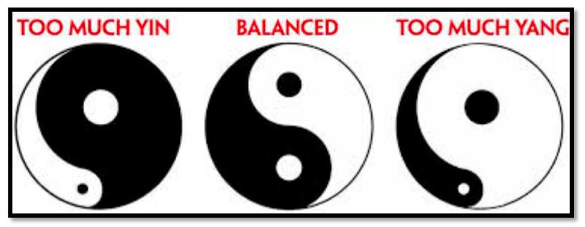 Yin, Yang und Gesundheit: Herrscht ein Ungleichgewicht, kann dies zu Krankheit führen.